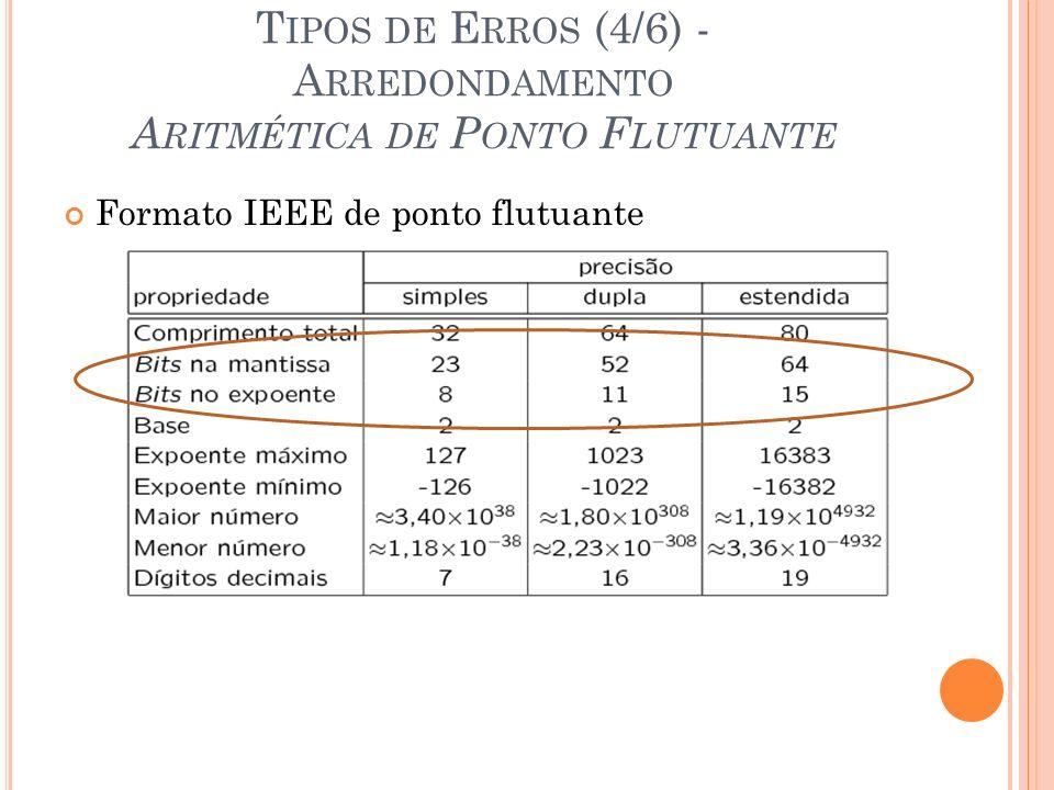 Tipos de Erros (4/6) - Arredondamento Aritmética de Ponto Flutuante