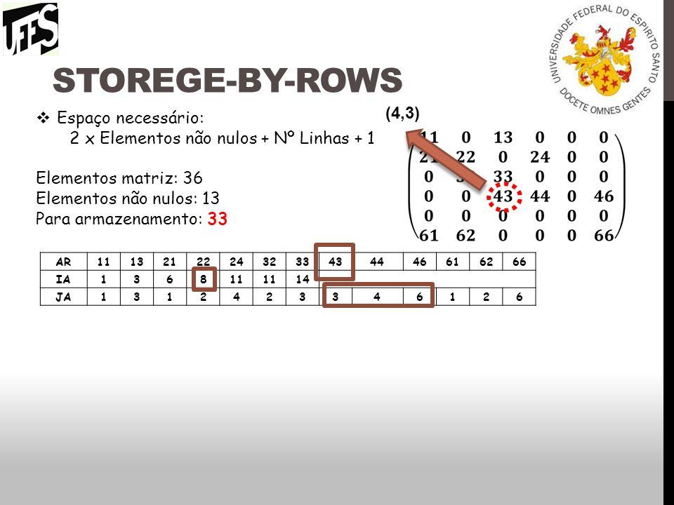 Storege-by-rows (4,3) Espaço necessário: