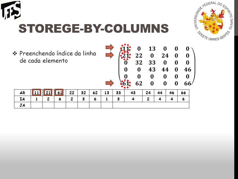 Storege-by-columns Preenchendo índice da linha de cada elemento AR 11