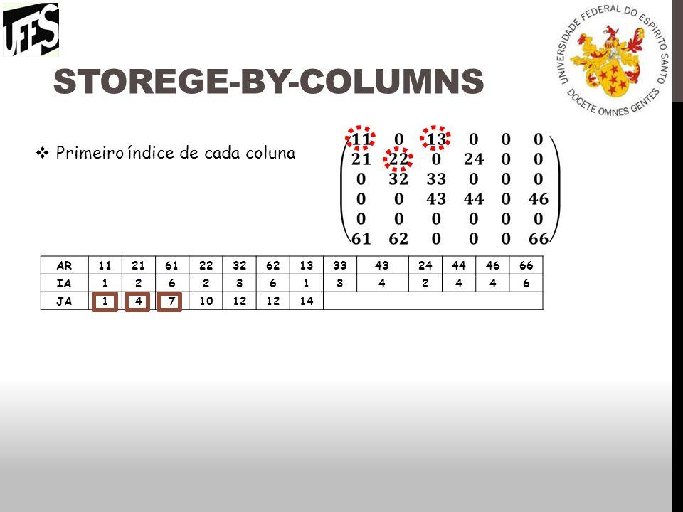 Storege-by-columns Primeiro índice de cada coluna AR 11 21 61 22 32 62
