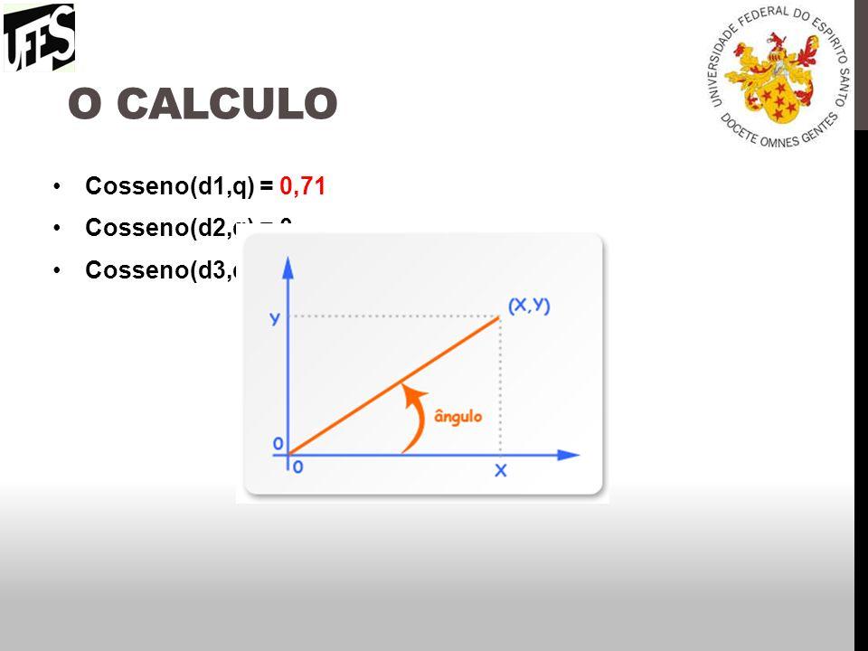 O calculo Cosseno(d1,q) = 0,71 Cosseno(d2,q) = 0 Cosseno(d3,q) = 0,63