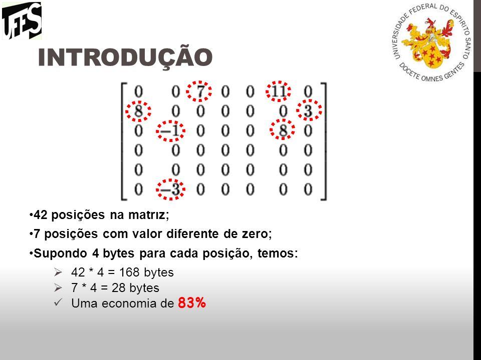 INTRODUÇÃO 42 posições na matriz;