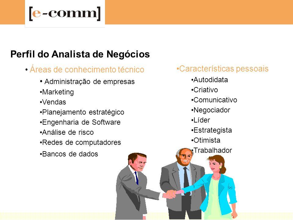 Perfil do Analista de Negócios