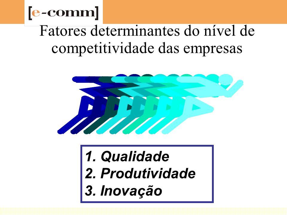 Fatores determinantes do nível de competitividade das empresas