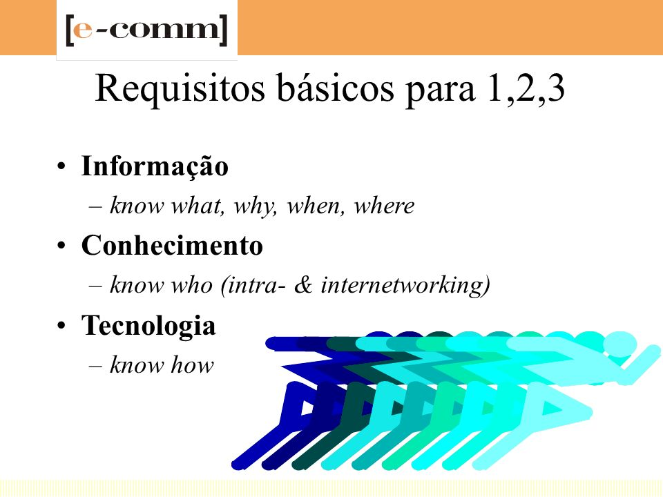Requisitos básicos para 1,2,3