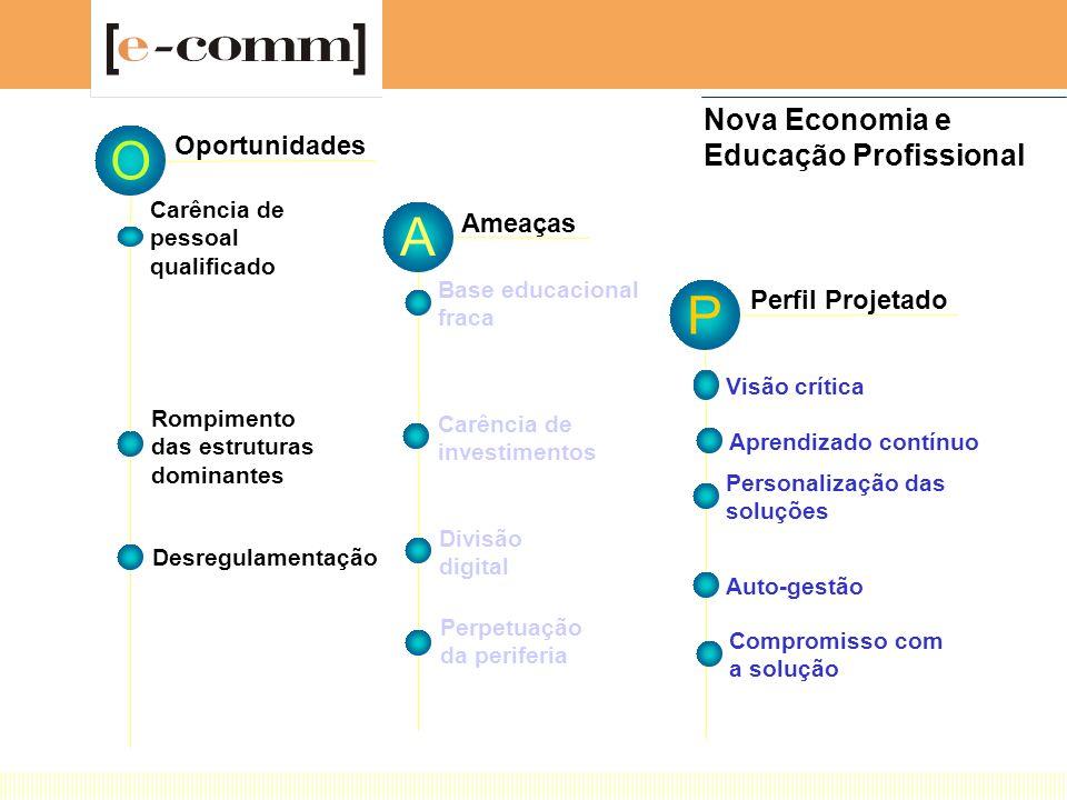 O A P Nova Economia e Educação Profissional Oportunidades Ameaças
