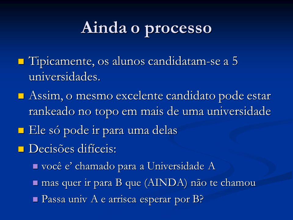 Ainda o processo Tipicamente, os alunos candidatam-se a 5 universidades.