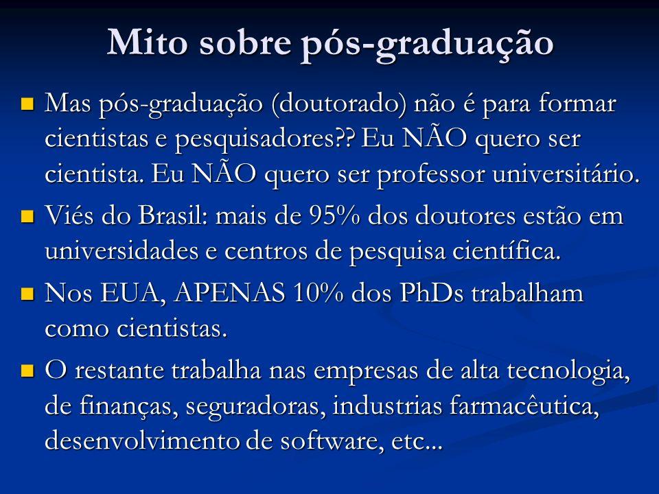 Mito sobre pós-graduação