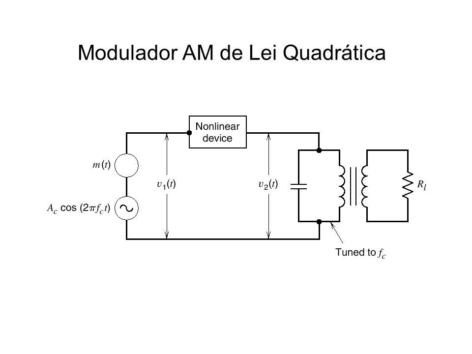Modulador AM de Lei Quadrática