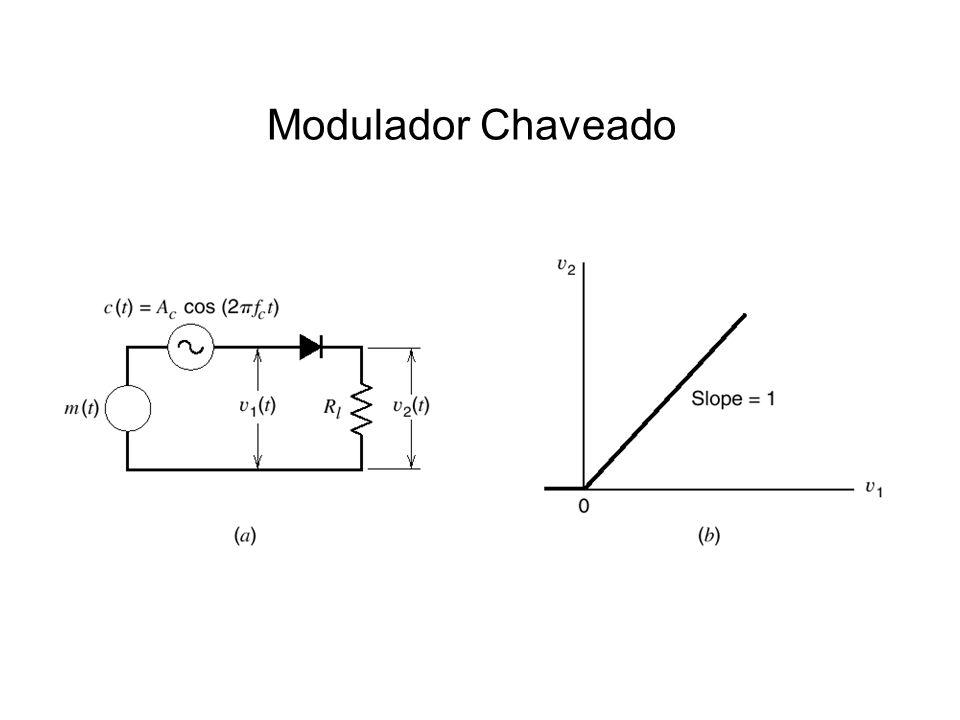 Modulador Chaveado