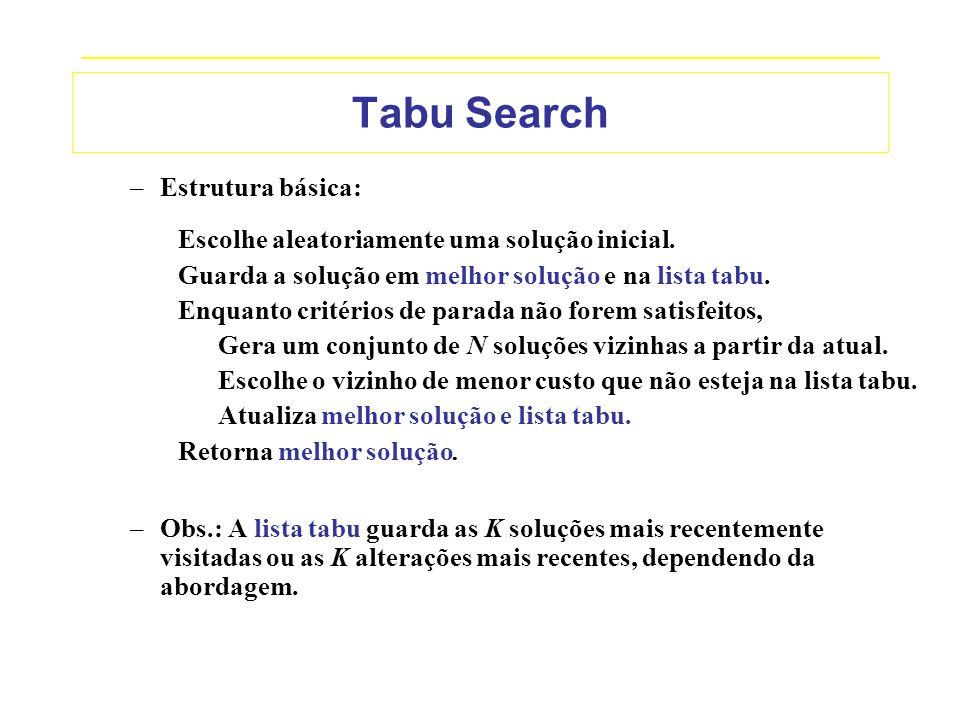 Tabu Search Estrutura básica: