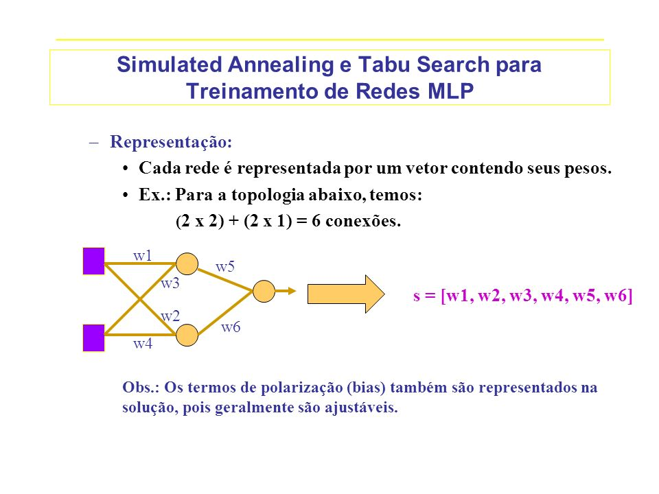 Simulated Annealing e Tabu Search para Treinamento de Redes MLP