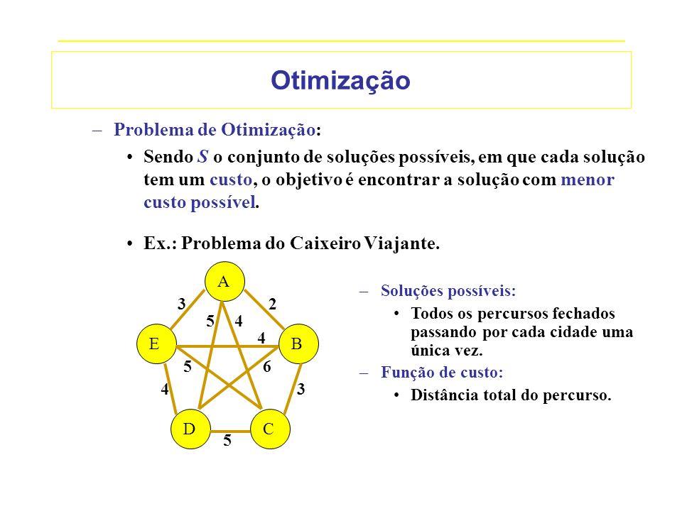 Otimização Problema de Otimização: