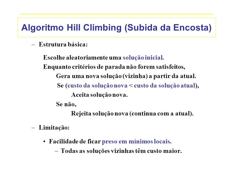 Algoritmo Hill Climbing (Subida da Encosta)