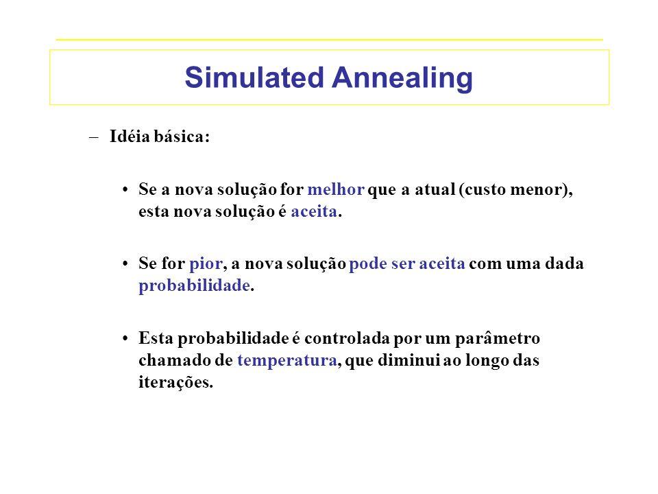 Simulated Annealing Idéia básica: