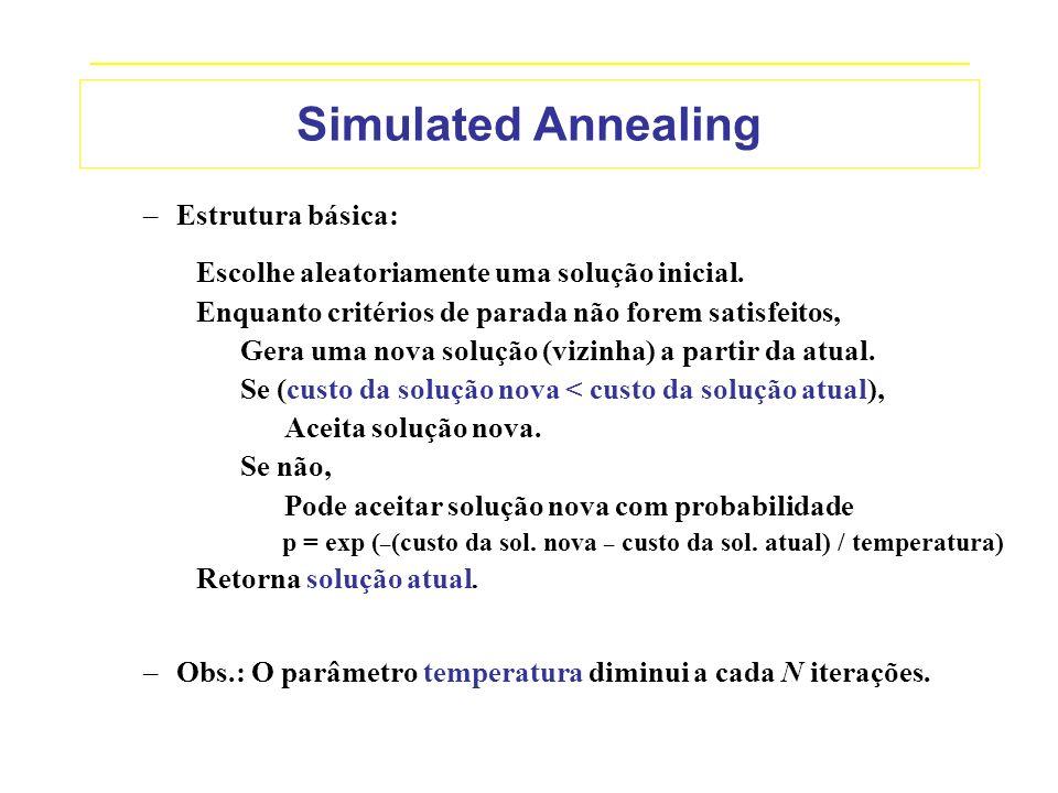 Simulated Annealing Estrutura básica: