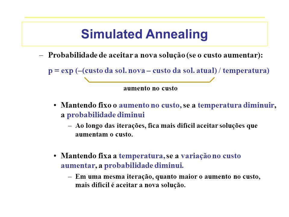 Simulated Annealing Probabilidade de aceitar a nova solução (se o custo aumentar):