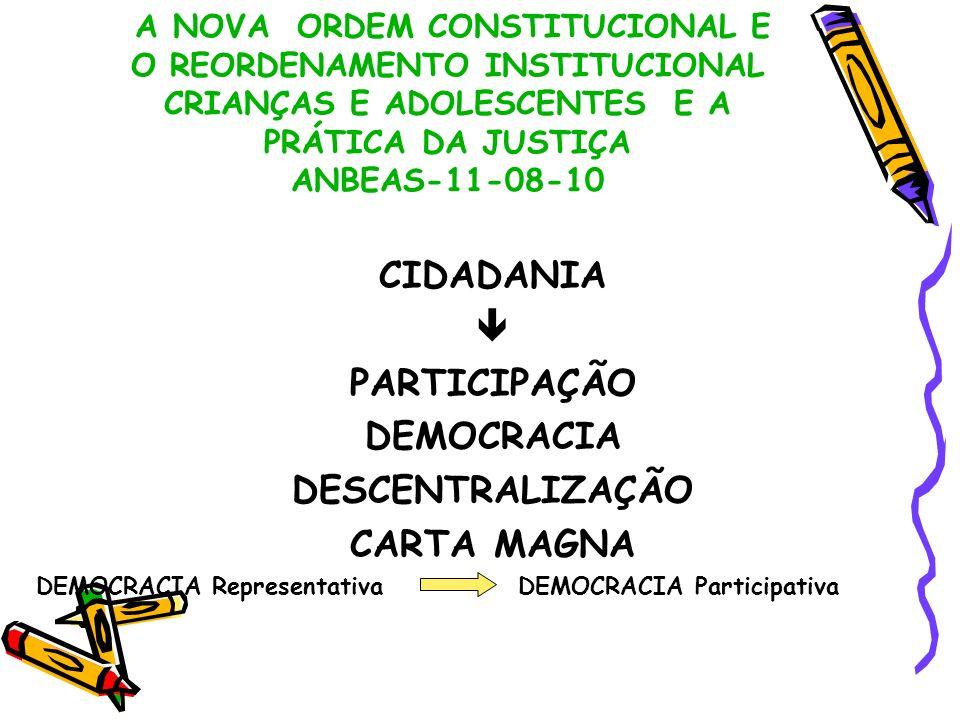 CIDADANIA  PARTICIPAÇÃO DEMOCRACIA DESCENTRALIZAÇÃO CARTA MAGNA