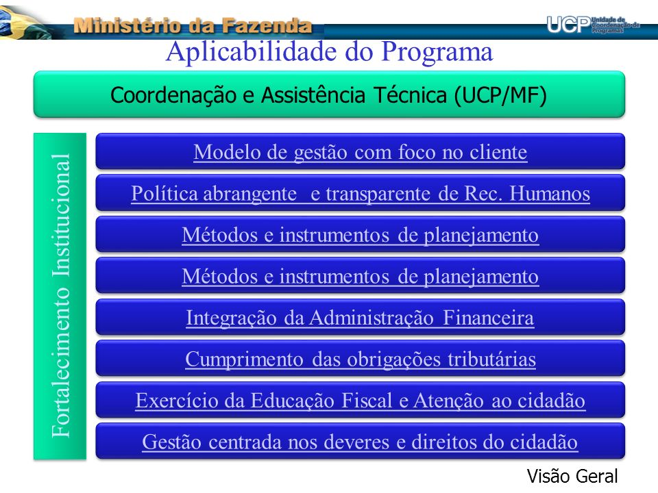 Aplicabilidade do Programa