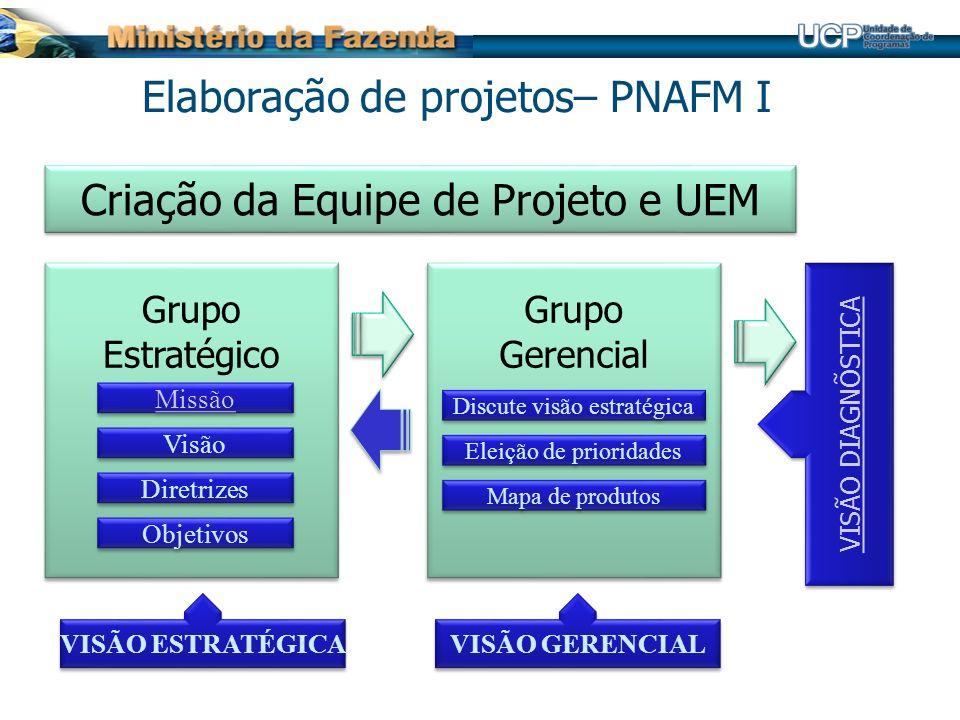 Elaboração de projetos– PNAFM I