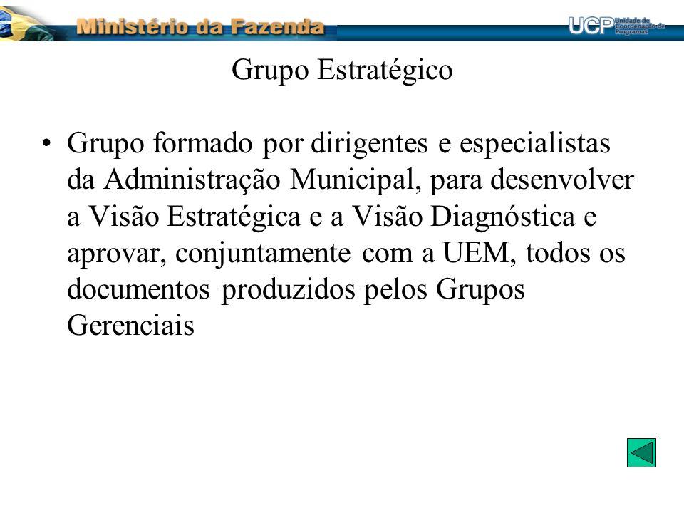 Grupo Estratégico