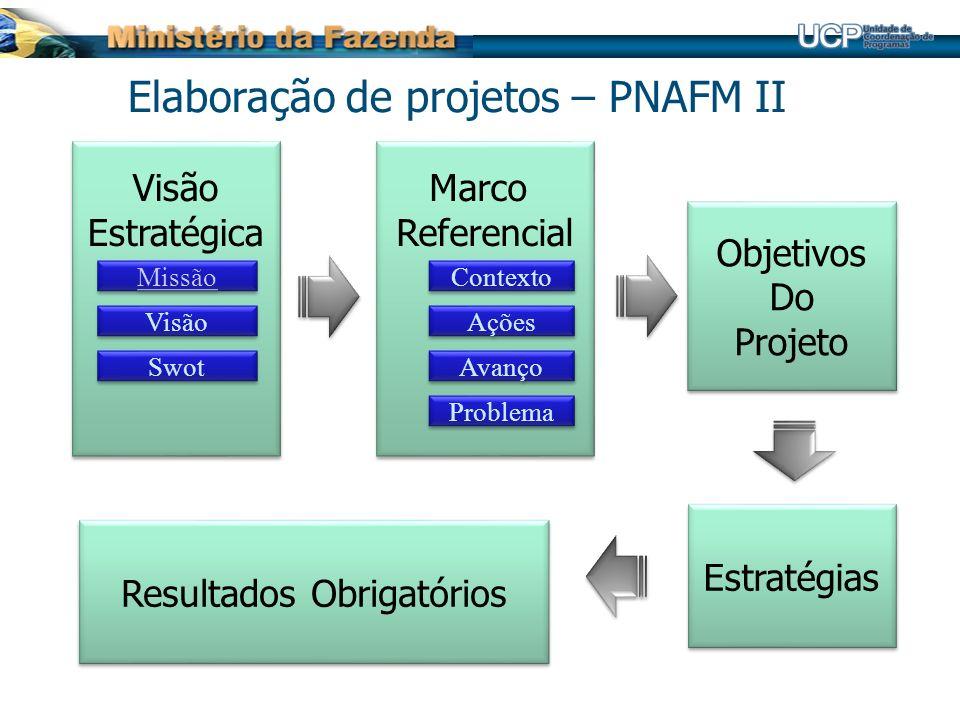 Elaboração de projetos – PNAFM II