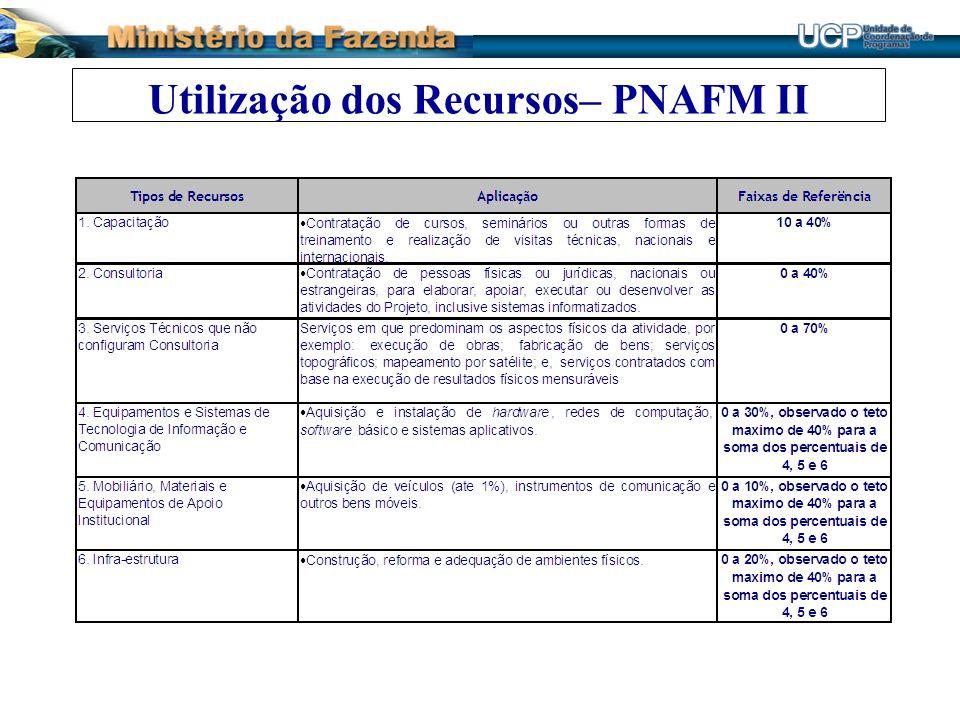 Utilização dos Recursos– PNAFM II