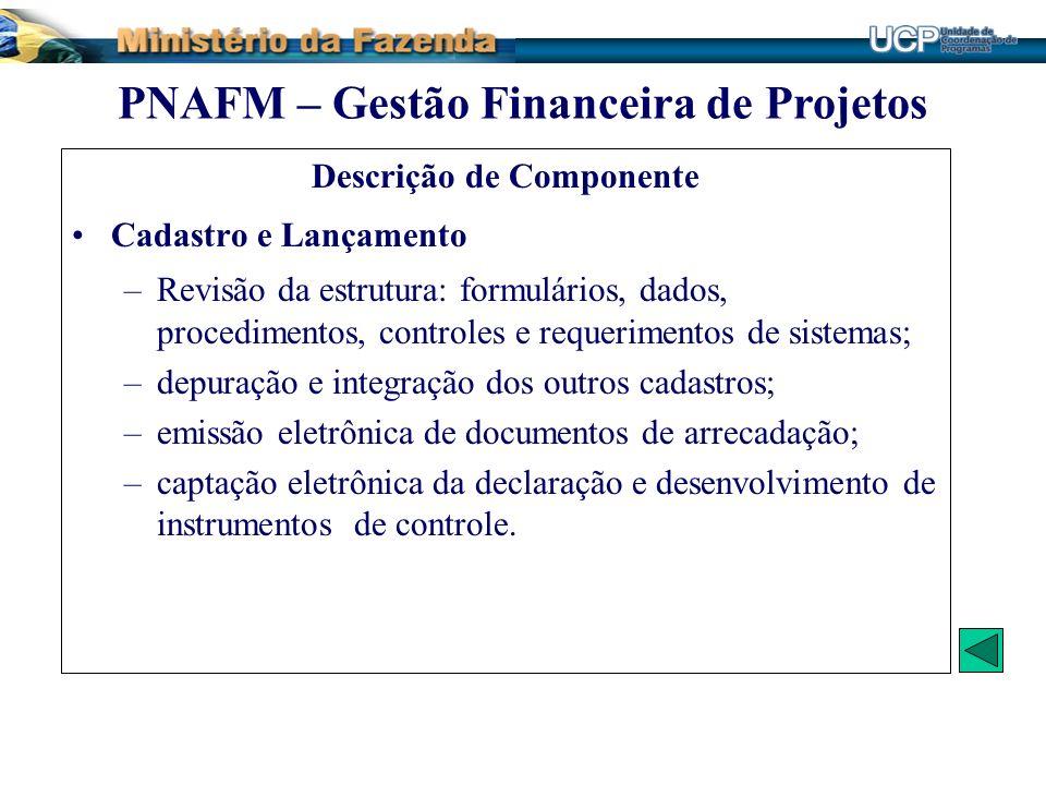 PNAFM – Gestão Financeira de Projetos Descrição de Componente