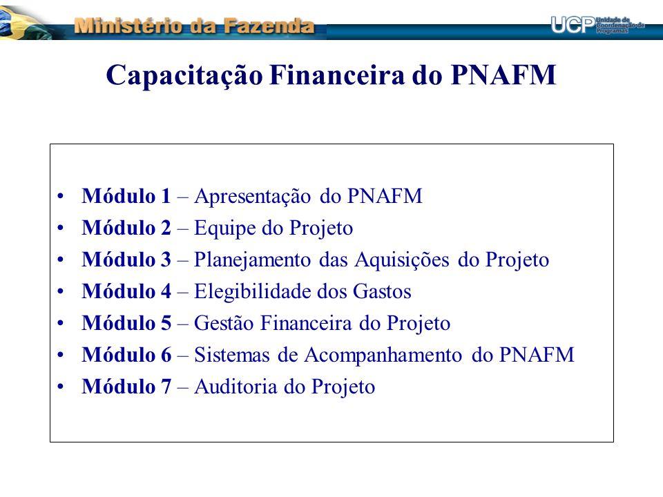 Capacitação Financeira do PNAFM