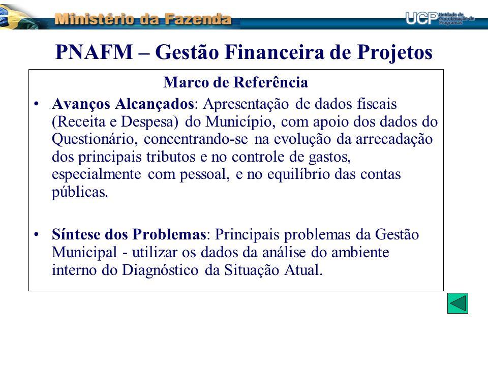 PNAFM – Gestão Financeira de Projetos