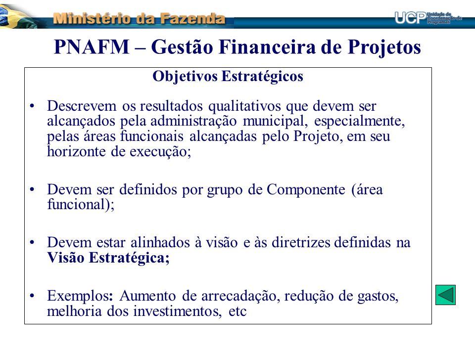 PNAFM – Gestão Financeira de Projetos Objetivos Estratégicos