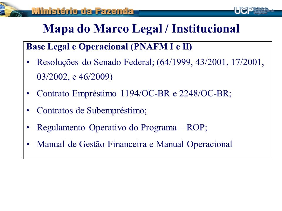 Mapa do Marco Legal / Institucional