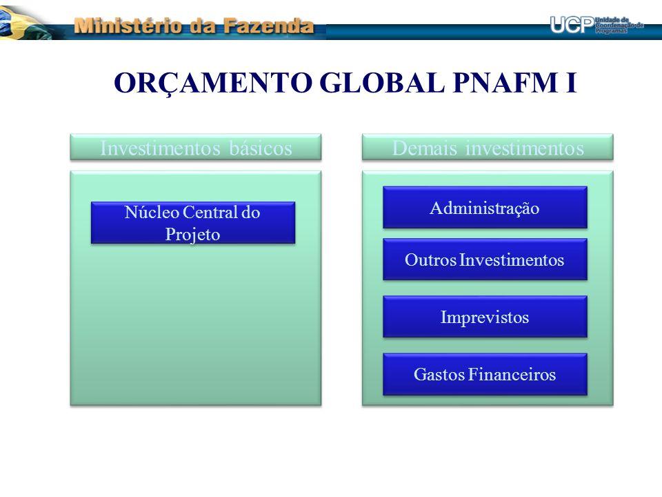 Orçamento Global PNAFM I