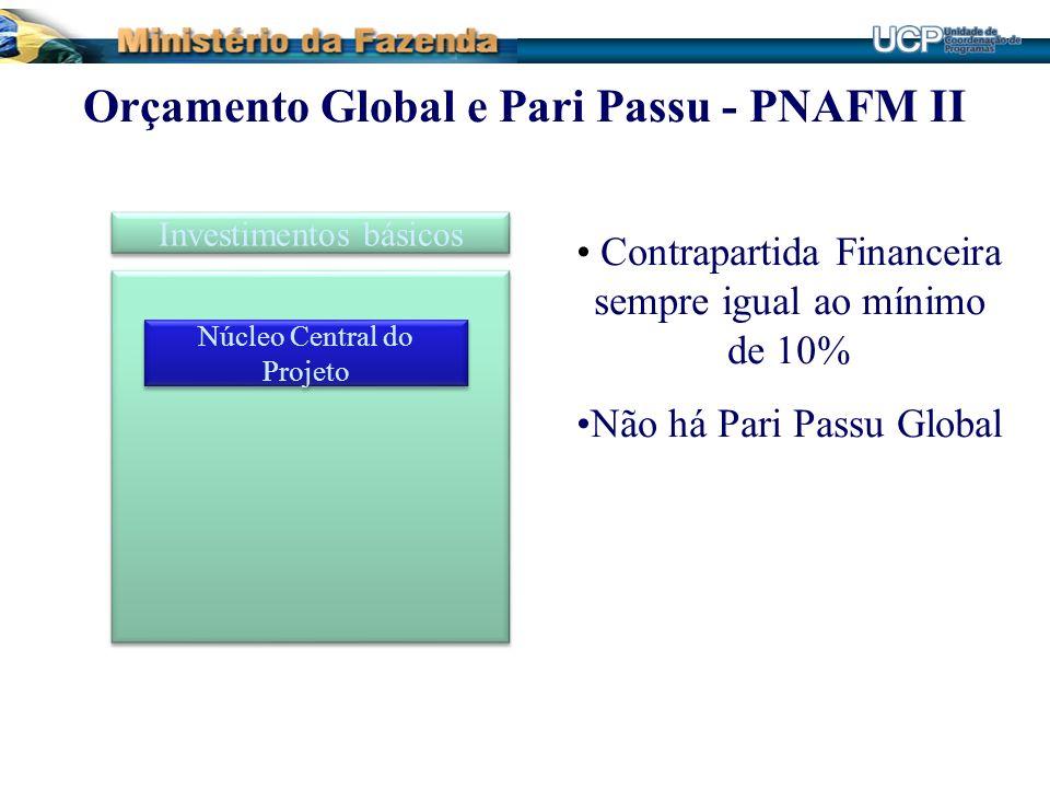 Orçamento Global e Pari Passu - PNAFM II