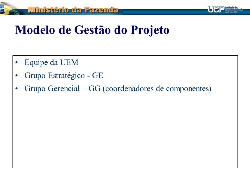 Modelo de Gestão do Projeto