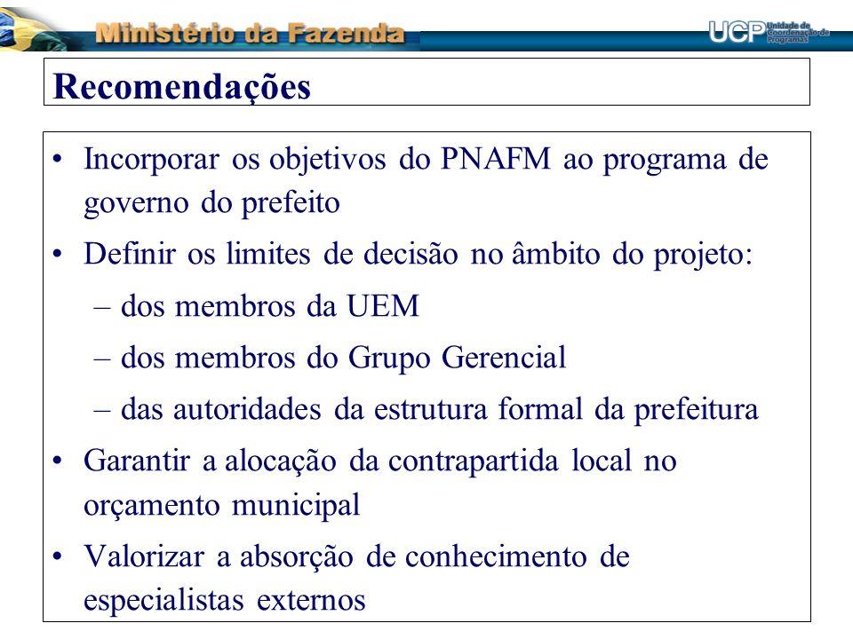 Recomendações Incorporar os objetivos do PNAFM ao programa de governo do prefeito. Definir os limites de decisão no âmbito do projeto: