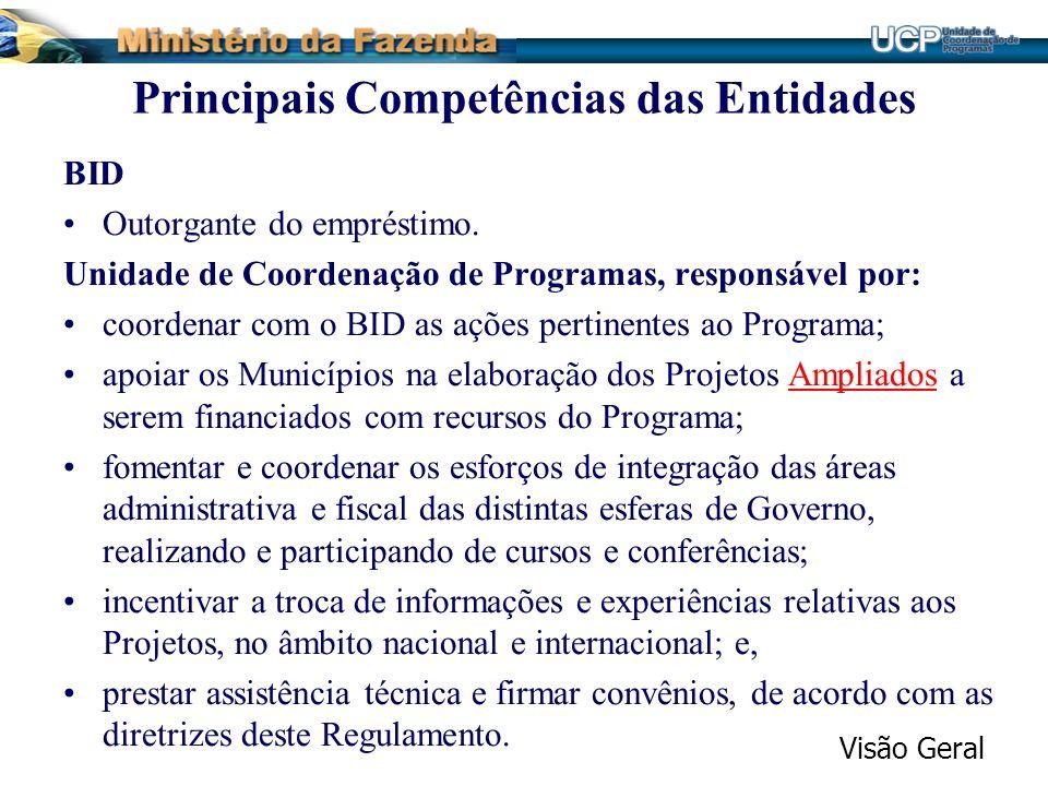 Principais Competências das Entidades