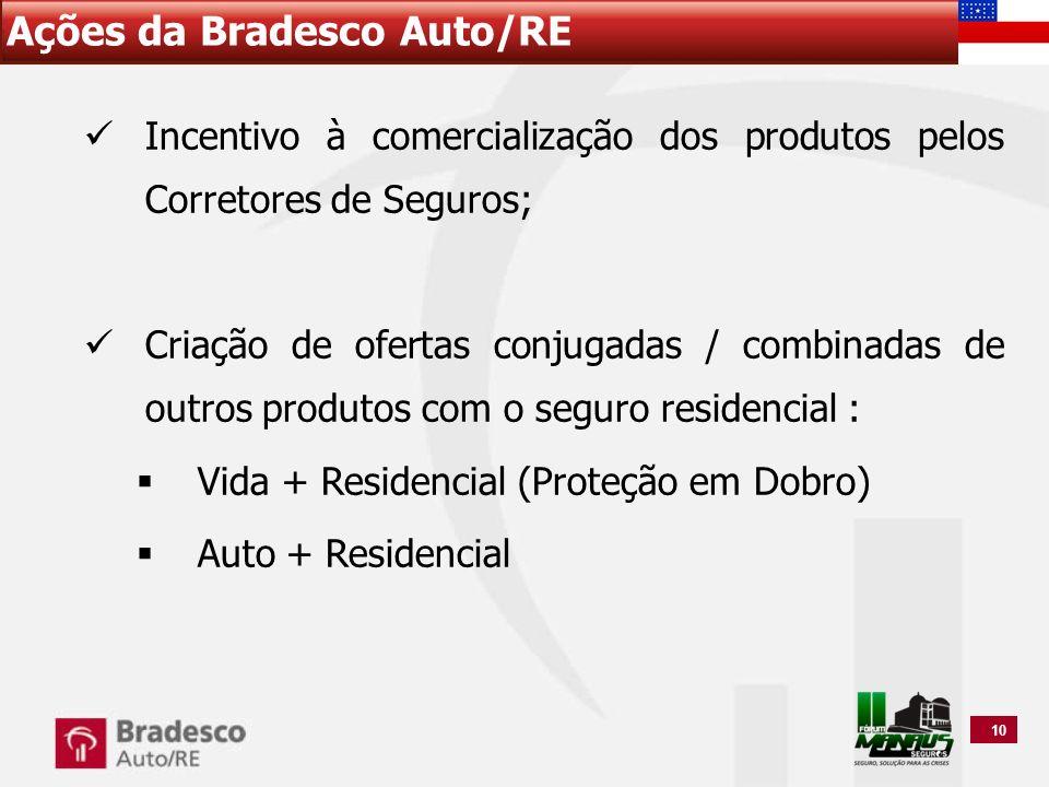 Ações da Bradesco Auto/RE