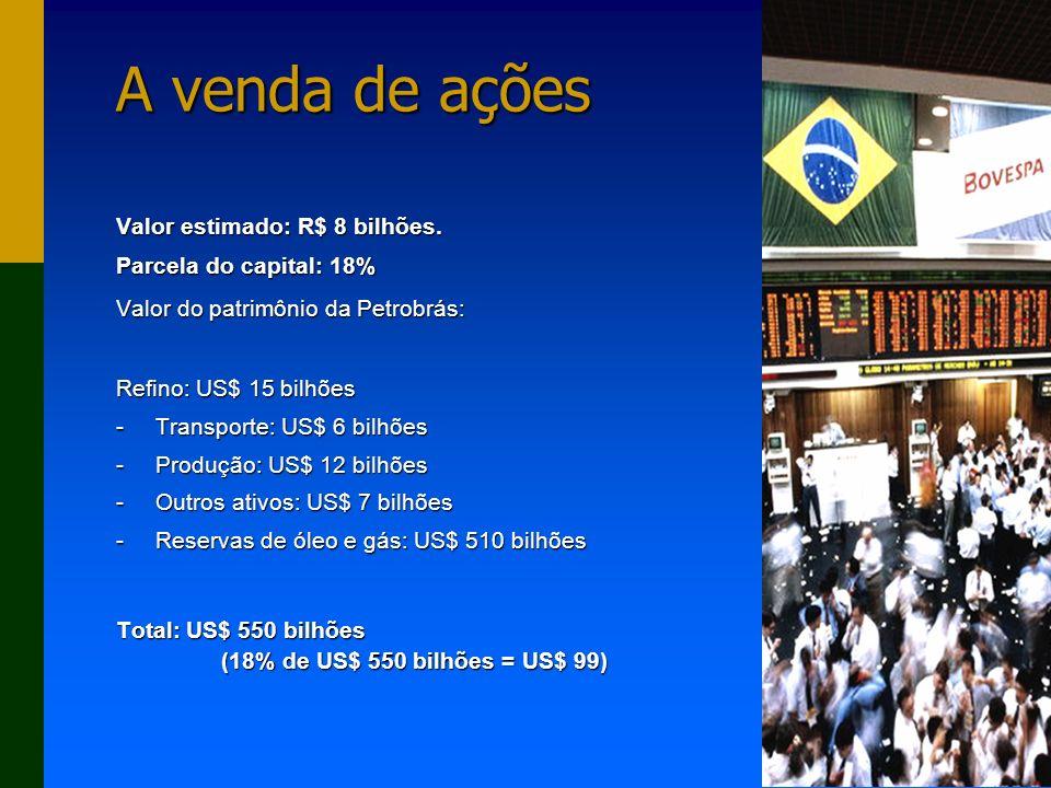 A venda de ações Valor estimado: R$ 8 bilhões. Parcela do capital: 18%