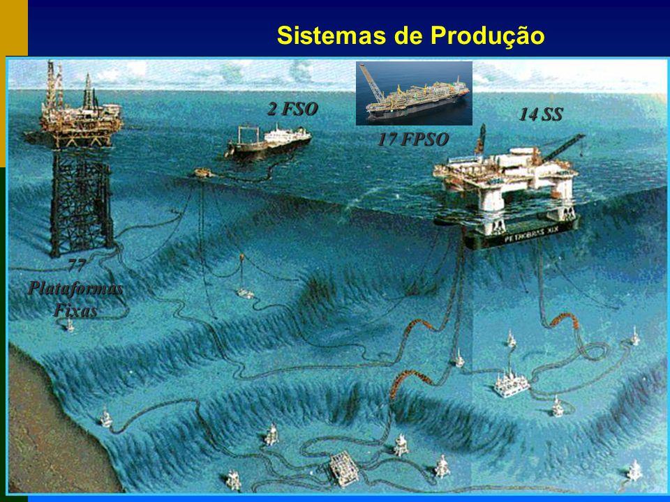 Sistemas de Produção 2 FSO 14 SS 17 FPSO 77 Plataformas Fixas