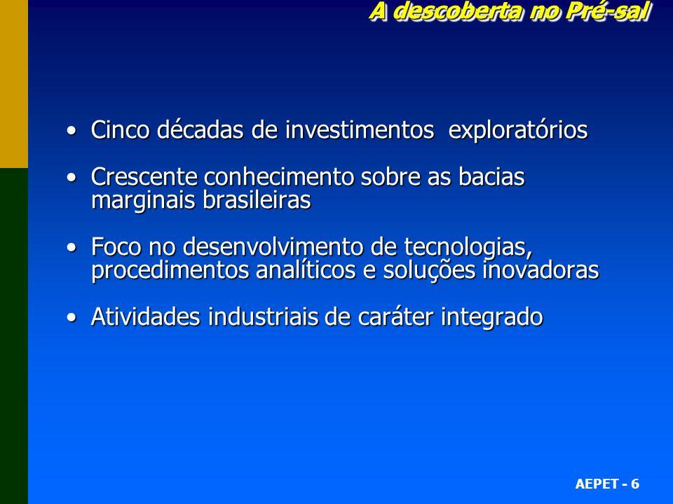 Cinco décadas de investimentos exploratórios