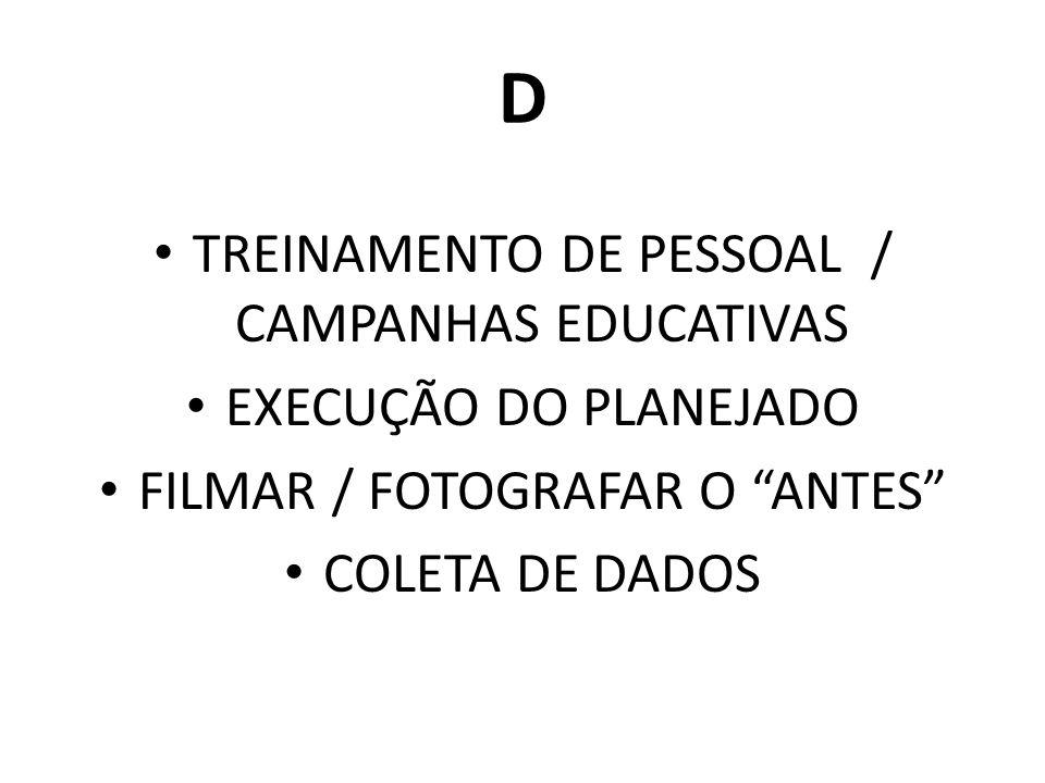 D TREINAMENTO DE PESSOAL / CAMPANHAS EDUCATIVAS EXECUÇÃO DO PLANEJADO