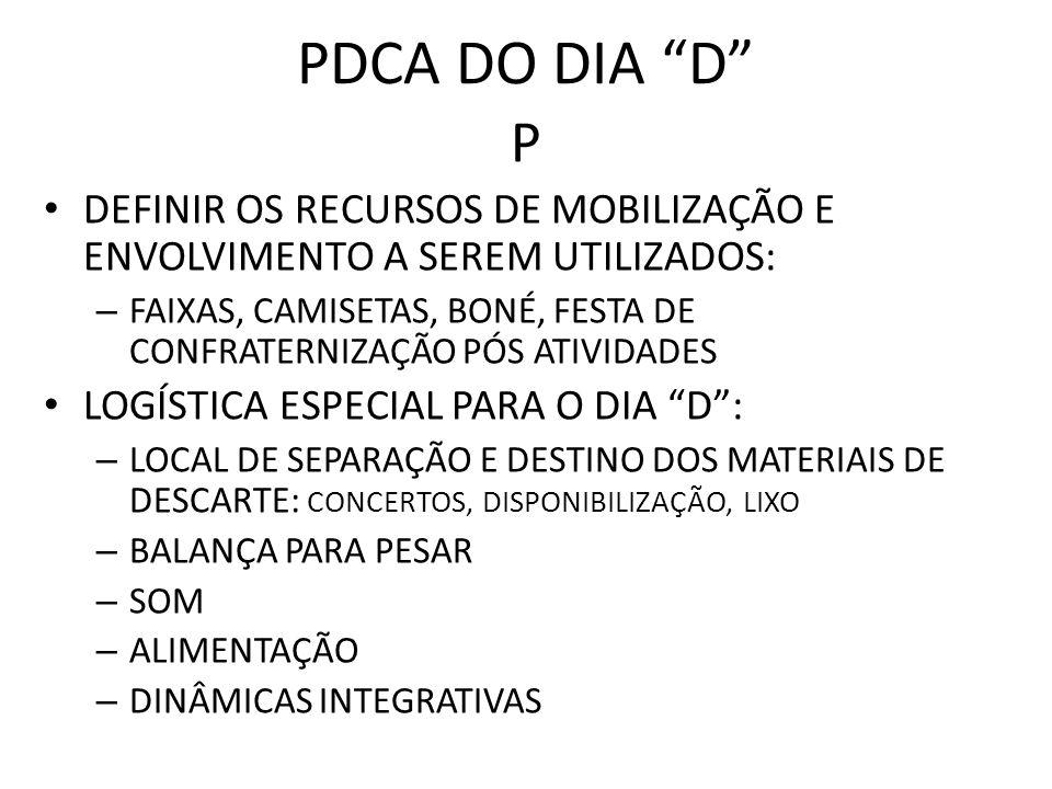 PDCA DO DIA D P. DEFINIR OS RECURSOS DE MOBILIZAÇÃO E ENVOLVIMENTO A SEREM UTILIZADOS: