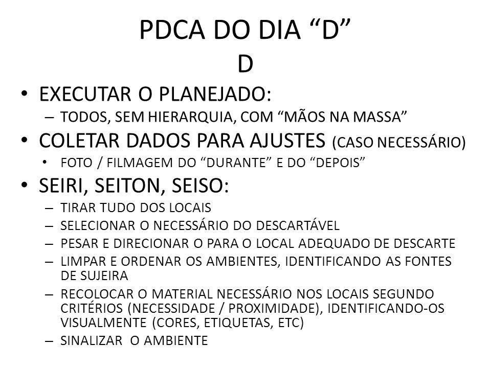 PDCA DO DIA D D EXECUTAR O PLANEJADO:
