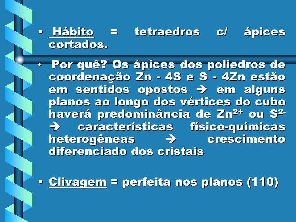 Hábito = tetraedros c/ ápices cortados.