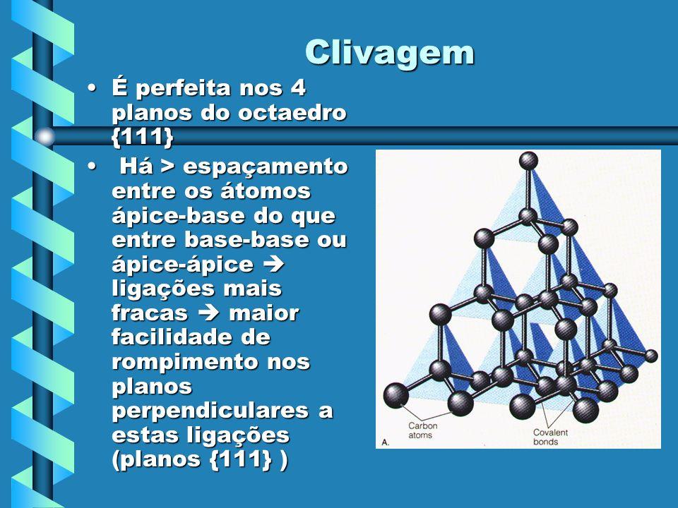 Clivagem É perfeita nos 4 planos do octaedro {111}