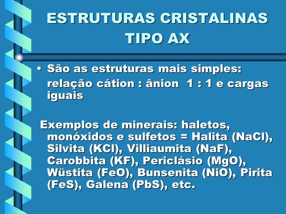 ESTRUTURAS CRISTALINAS TIPO AX