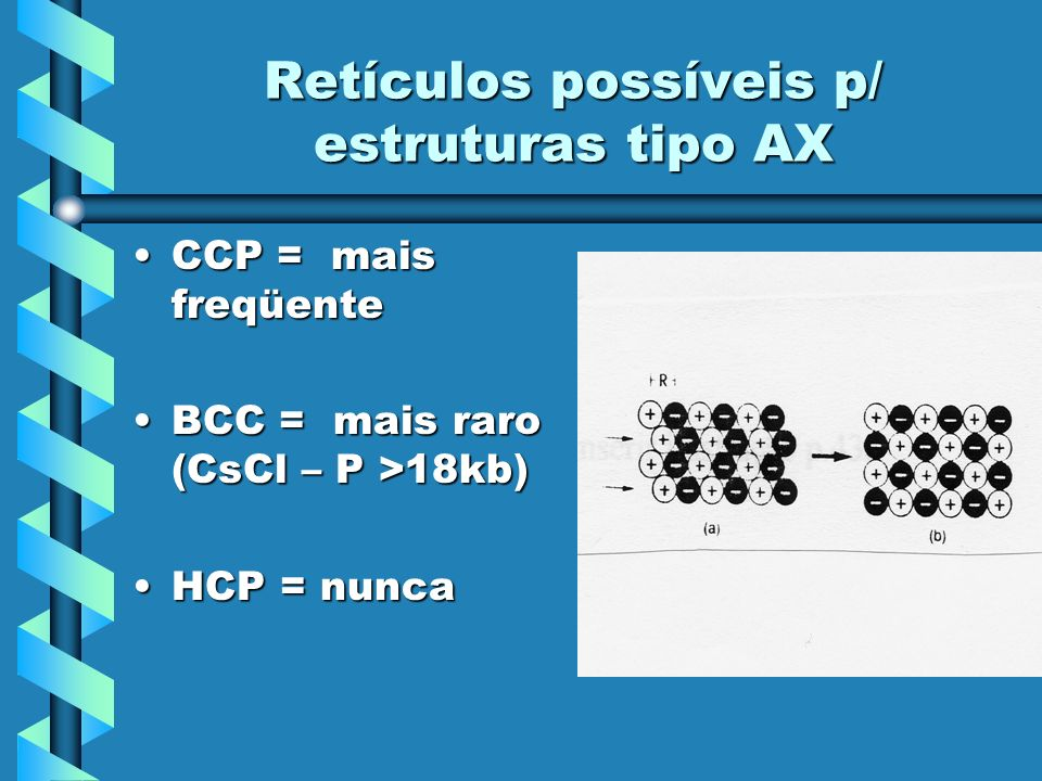 Retículos possíveis p/ estruturas tipo AX