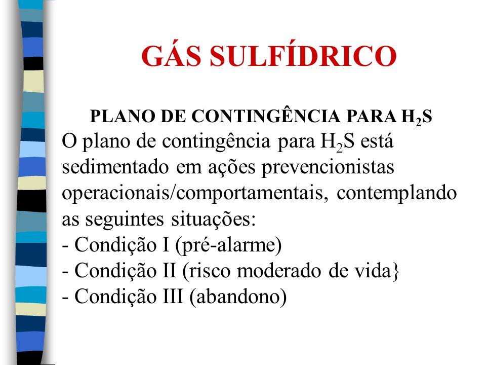 PLANO DE CONTINGÊNCIA PARA H2S