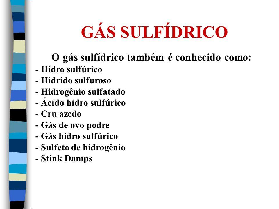 O gás sulfídrico também é conhecido como: